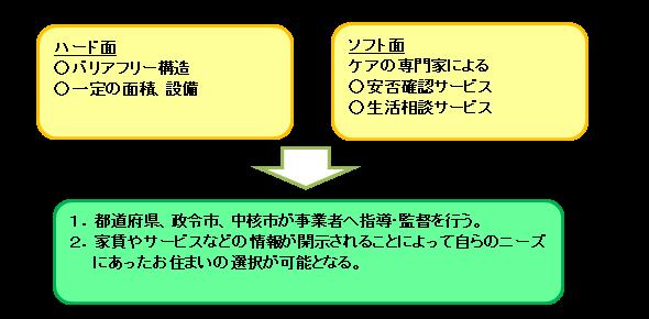 ブログ素材1