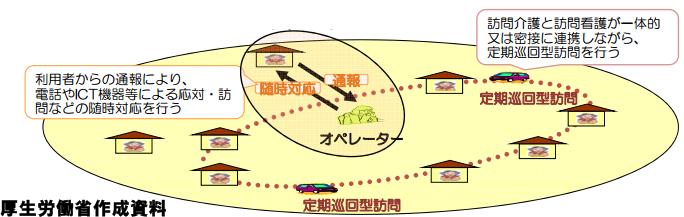 24時間イメージ図